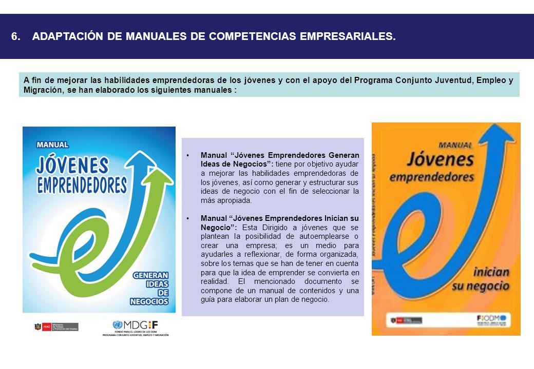 6. ADAPTACIÓN DE MANUALES DE COMPETENCIAS EMPRESARIALES.