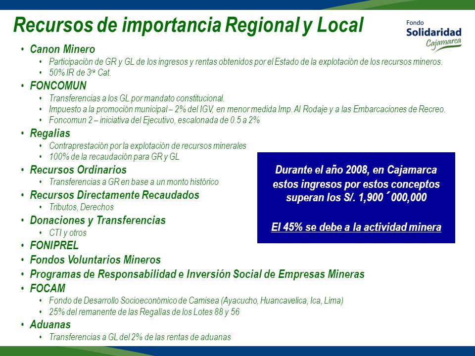 Recursos de importancia Regional y Local