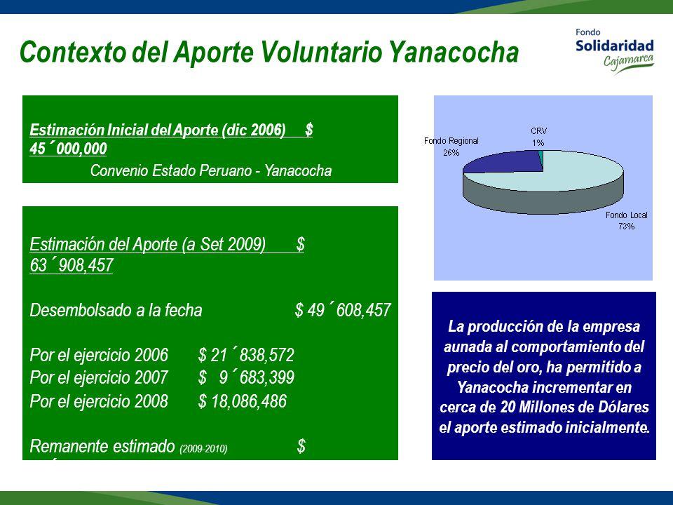Contexto del Aporte Voluntario Yanacocha