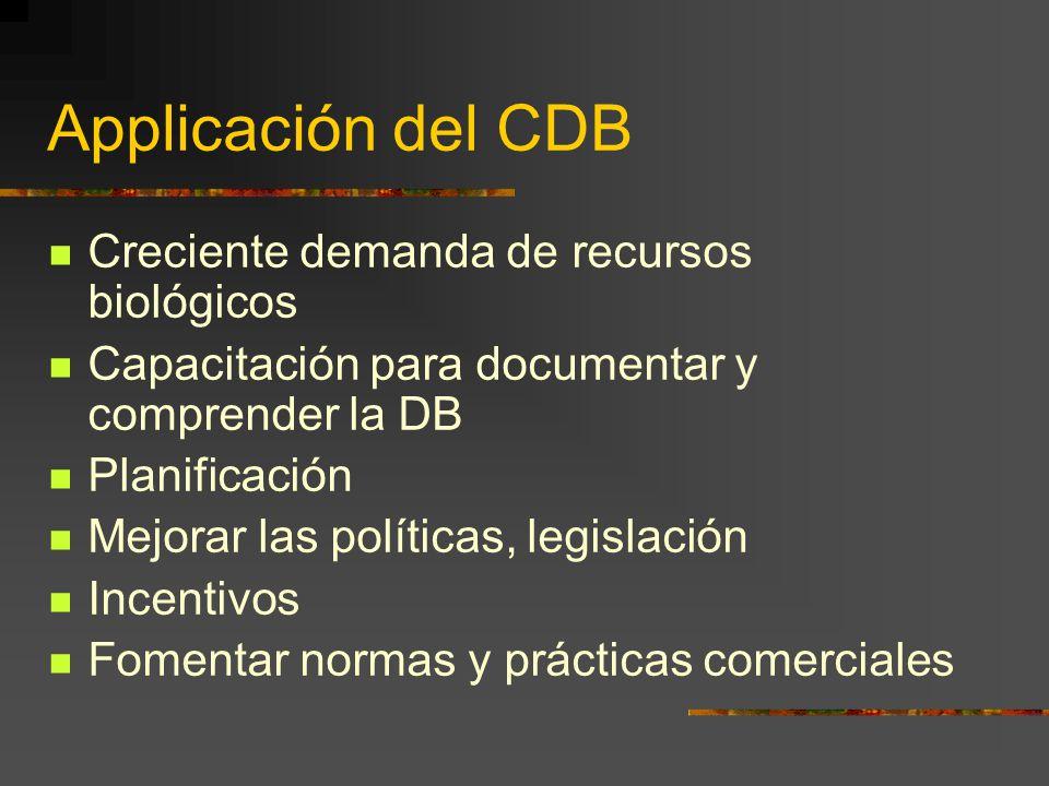 Applicación del CDB Creciente demanda de recursos biológicos