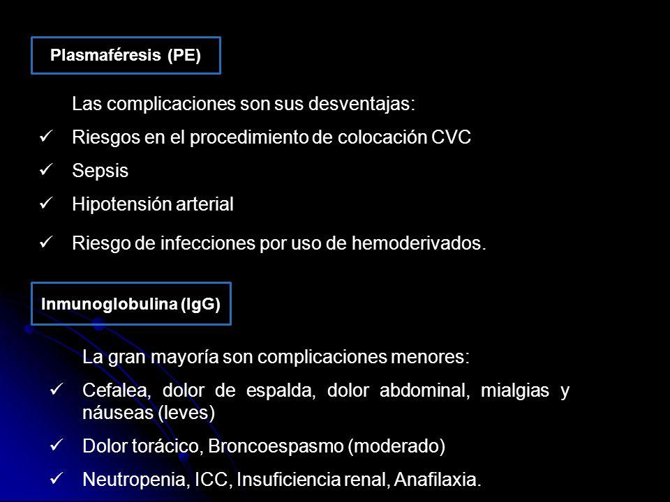 Inmunoglobulina (IgG)