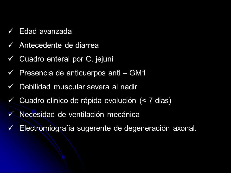 Edad avanzada Antecedente de diarrea. Cuadro enteral por C. jejuni. Presencia de anticuerpos anti – GM1.
