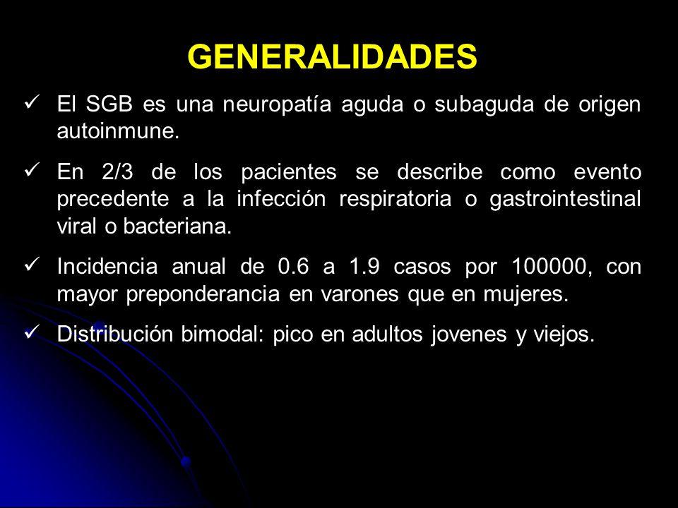 GENERALIDADES El SGB es una neuropatía aguda o subaguda de origen autoinmune.