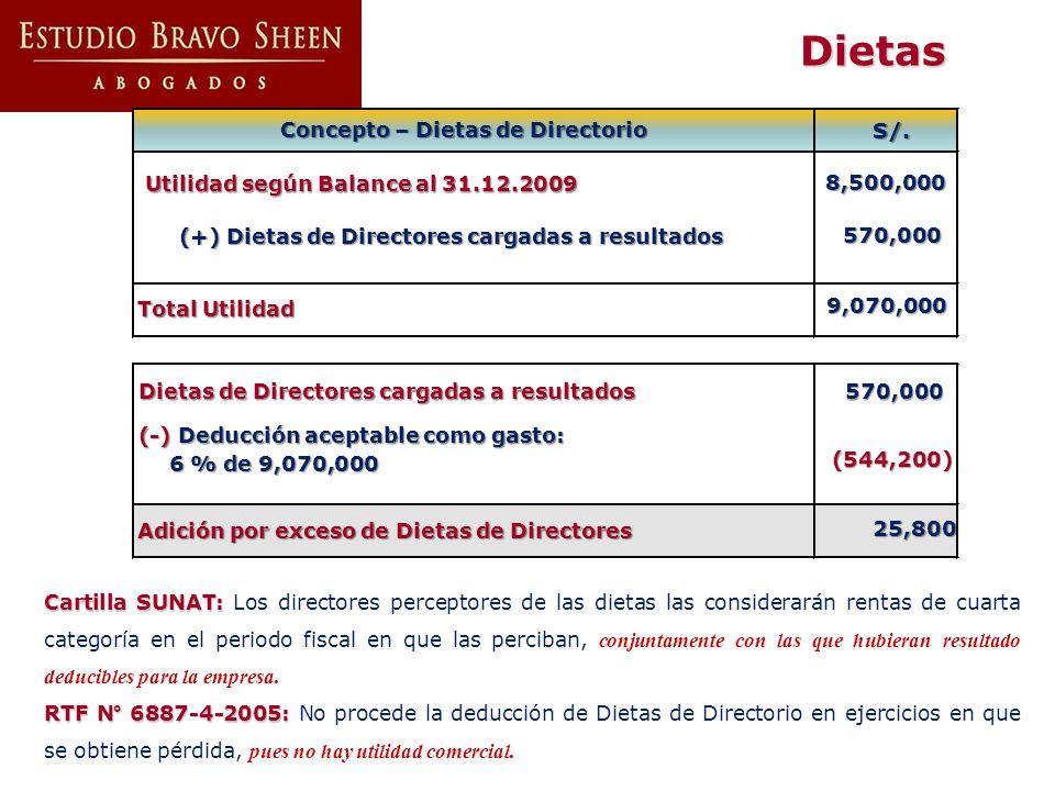 Dietas Concepto – Dietas de Directorio S/.