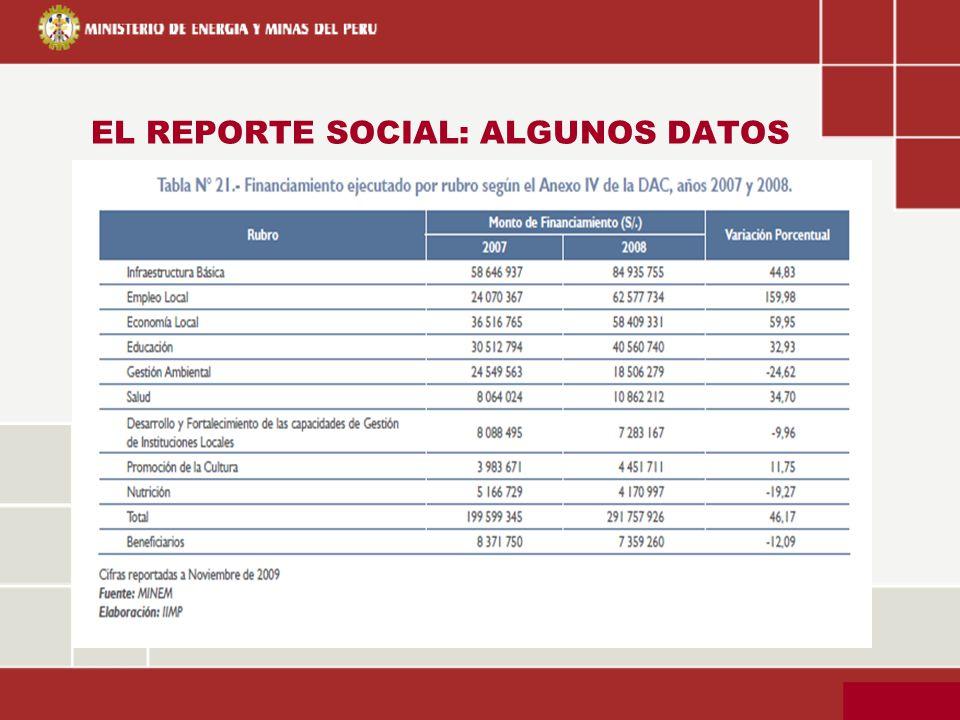 EL REPORTE SOCIAL: ALGUNOS DATOS