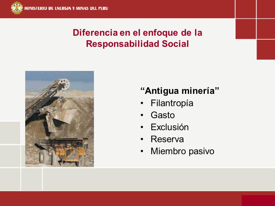 Diferencia en el enfoque de la Responsabilidad Social