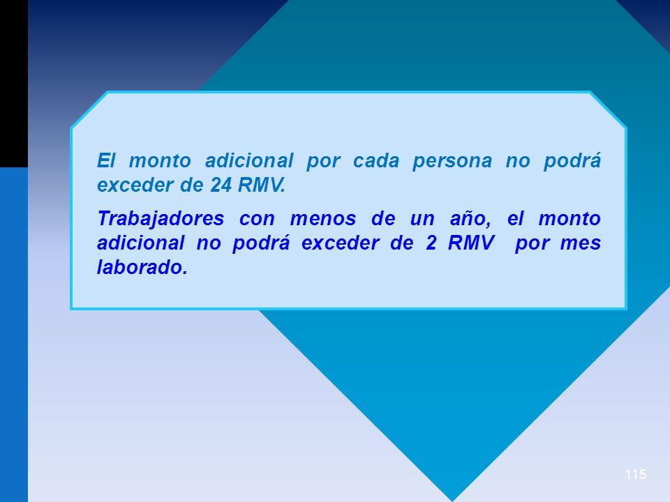 El monto adicional por cada persona no podrá exceder de 24 RMV.