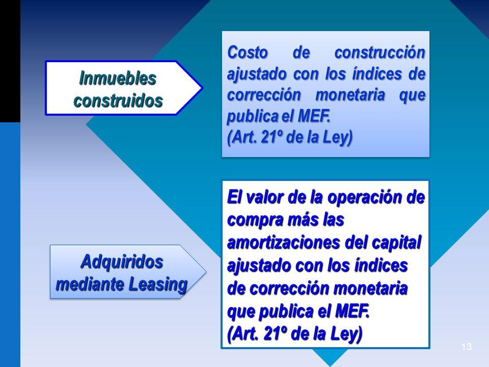 Inmuebles construidos Adquiridos mediante Leasing