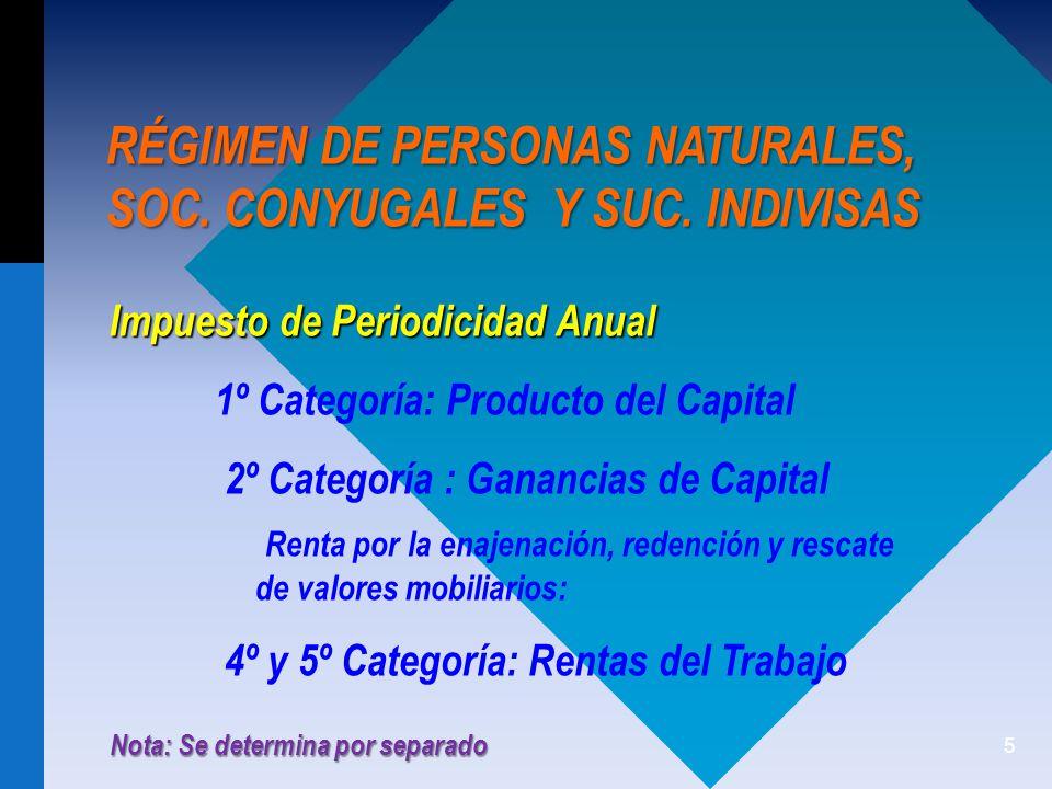 RÉGIMEN DE PERSONAS NATURALES, SOC. CONYUGALES Y SUC. INDIVISAS