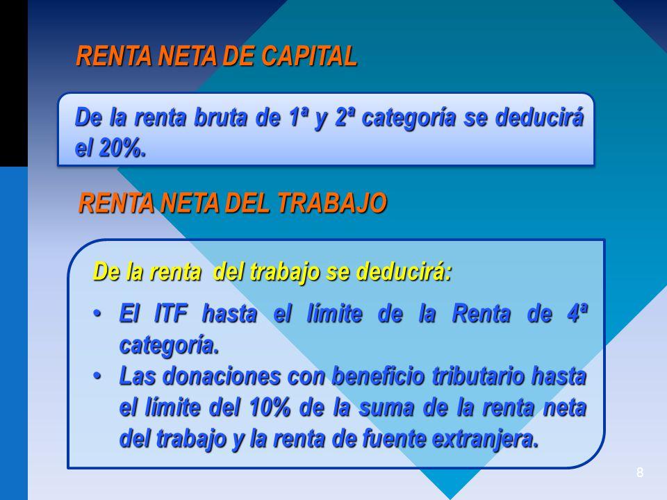 RENTA NETA DE CAPITAL RENTA NETA DEL TRABAJO