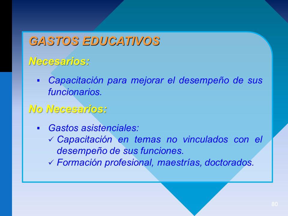 GASTOS EDUCATIVOS Necesarios: No Necesarios: