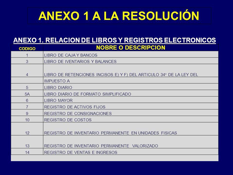 ANEXO 1. RELACION DE LIBROS Y REGISTROS ELECTRONICOS