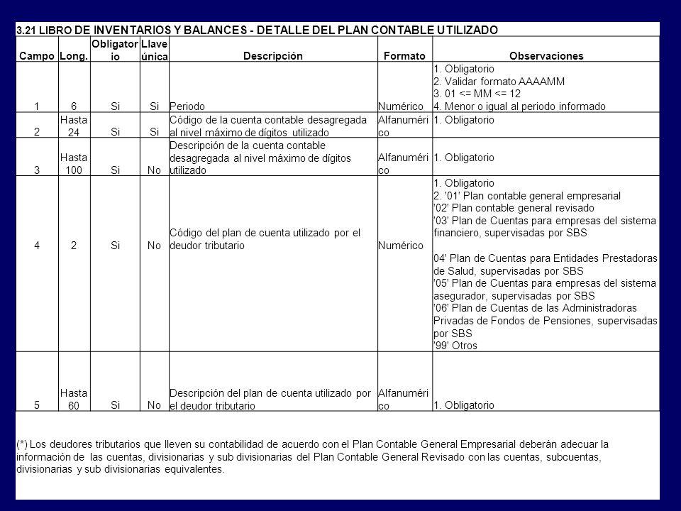 3.21 LIBRO DE INVENTARIOS Y BALANCES - DETALLE DEL PLAN CONTABLE UTILIZADO