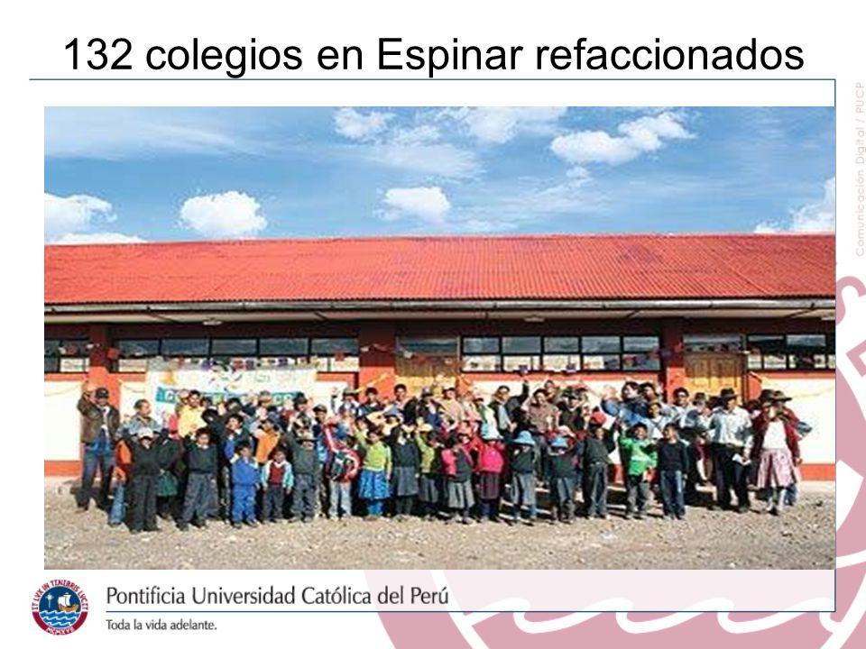 132 colegios en Espinar refaccionados