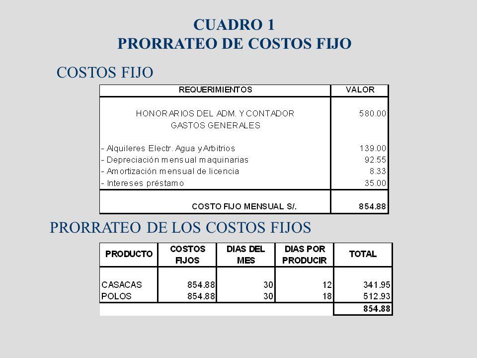 PRORRATEO DE COSTOS FIJO