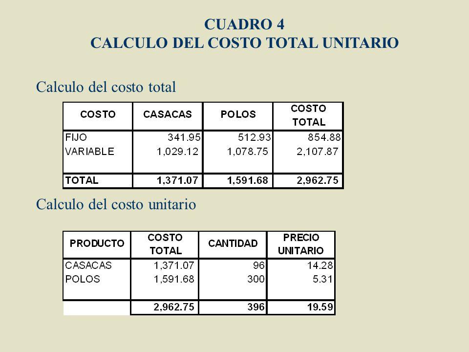 CALCULO DEL COSTO TOTAL UNITARIO