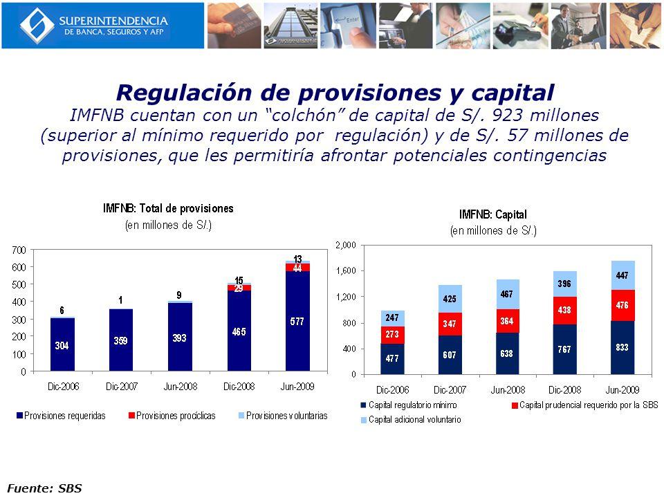 Regulación de provisiones y capital IMFNB cuentan con un colchón de capital de S/. 923 millones (superior al mínimo requerido por regulación) y de S/. 57 millones de provisiones, que les permitiría afrontar potenciales contingencias