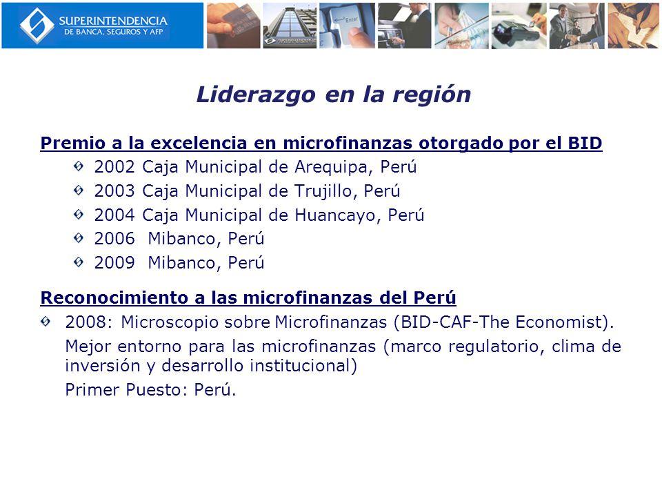 Liderazgo en la región Premio a la excelencia en microfinanzas otorgado por el BID. 2002 Caja Municipal de Arequipa, Perú.