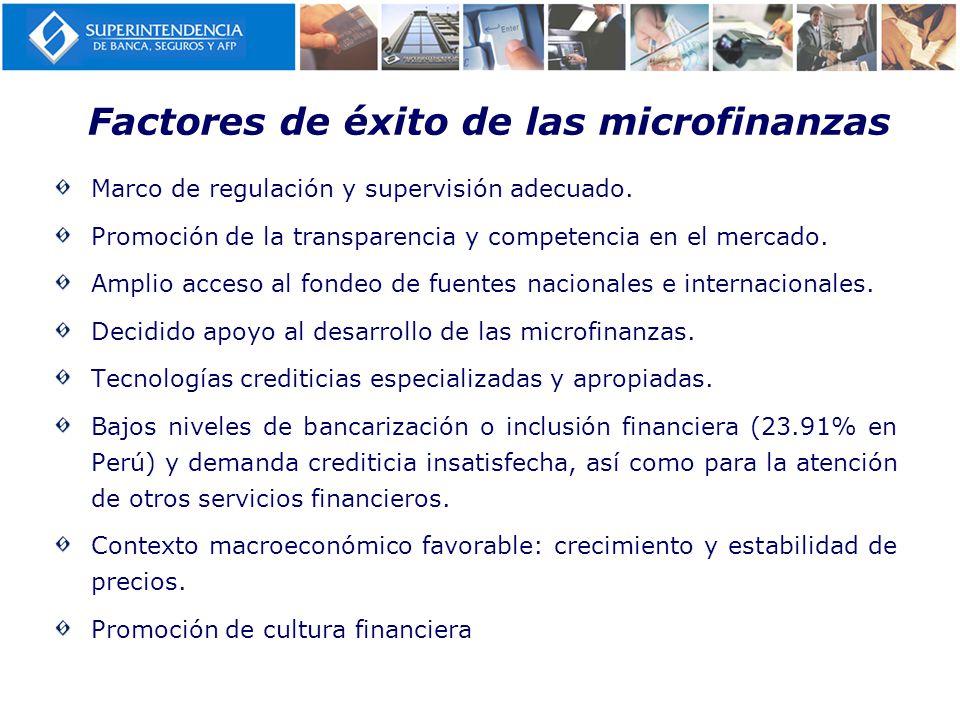 Factores de éxito de las microfinanzas