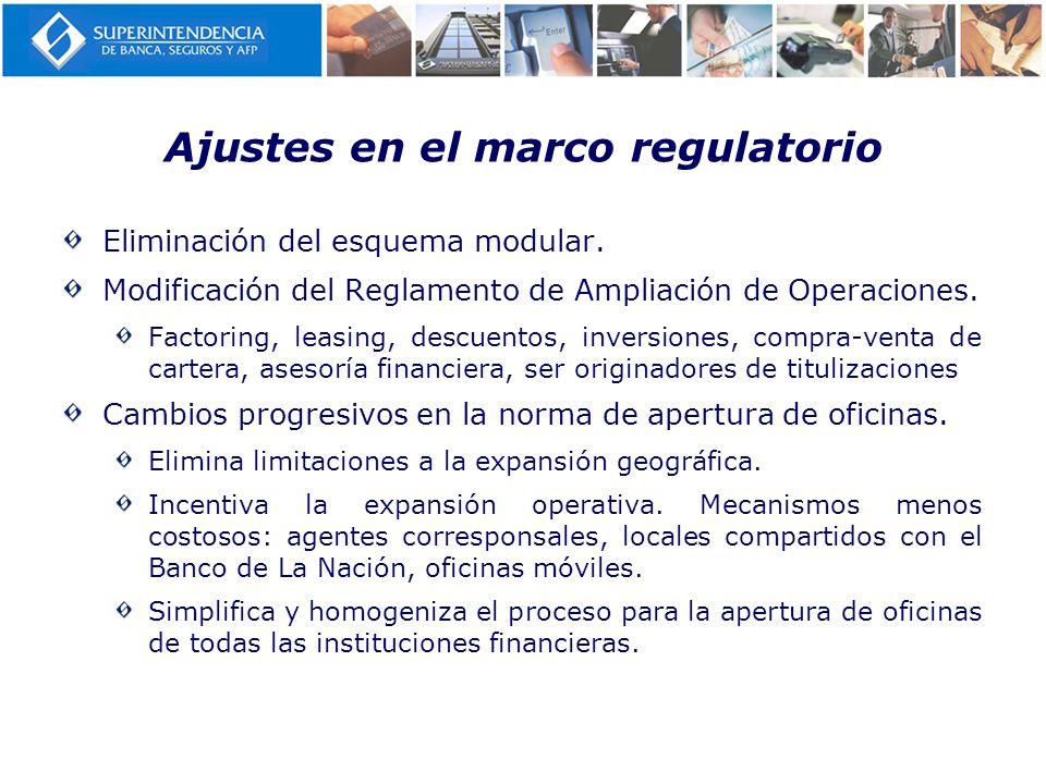 Ajustes en el marco regulatorio