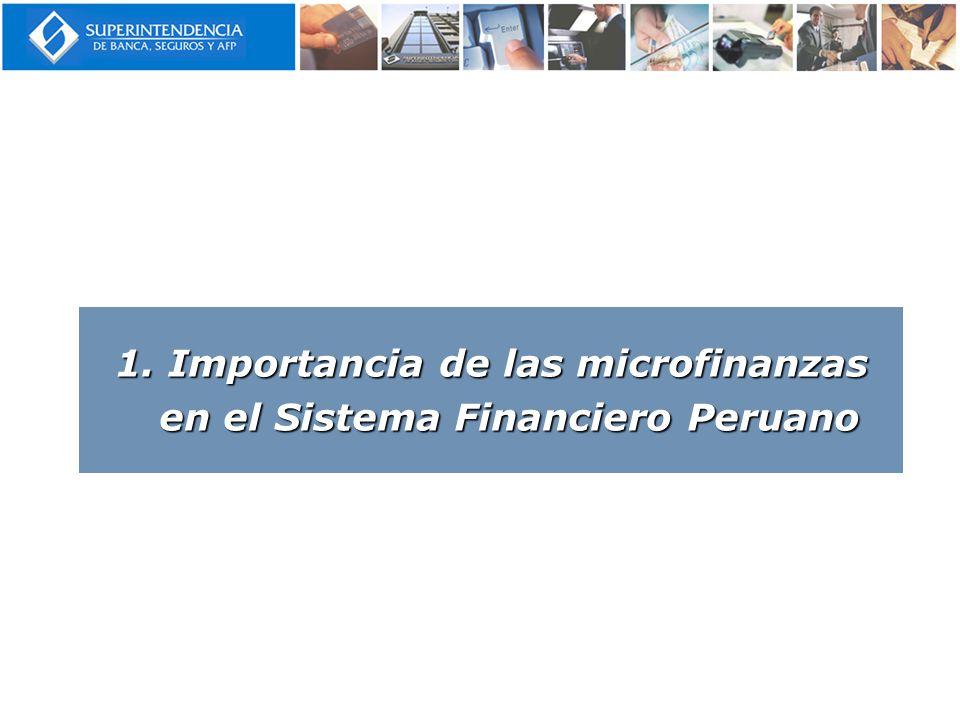 1. Importancia de las microfinanzas en el Sistema Financiero Peruano