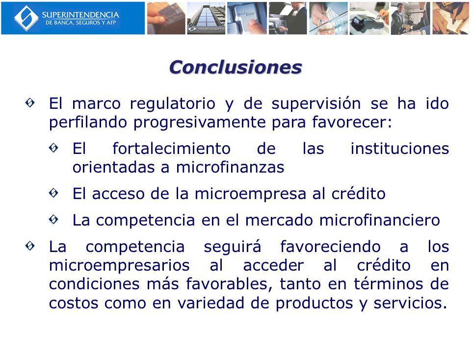 Conclusiones El marco regulatorio y de supervisión se ha ido perfilando progresivamente para favorecer: