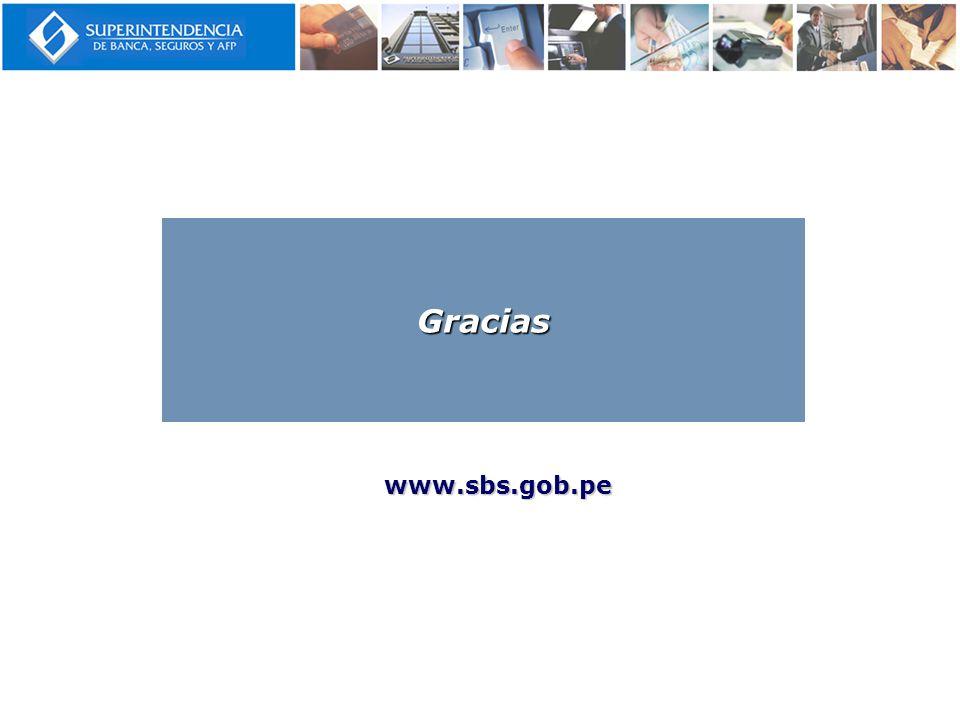 Gracias www.sbs.gob.pe