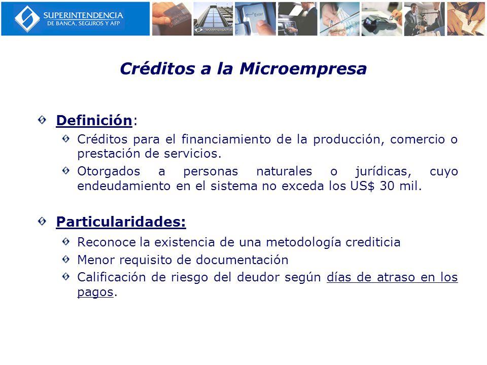 Créditos a la Microempresa