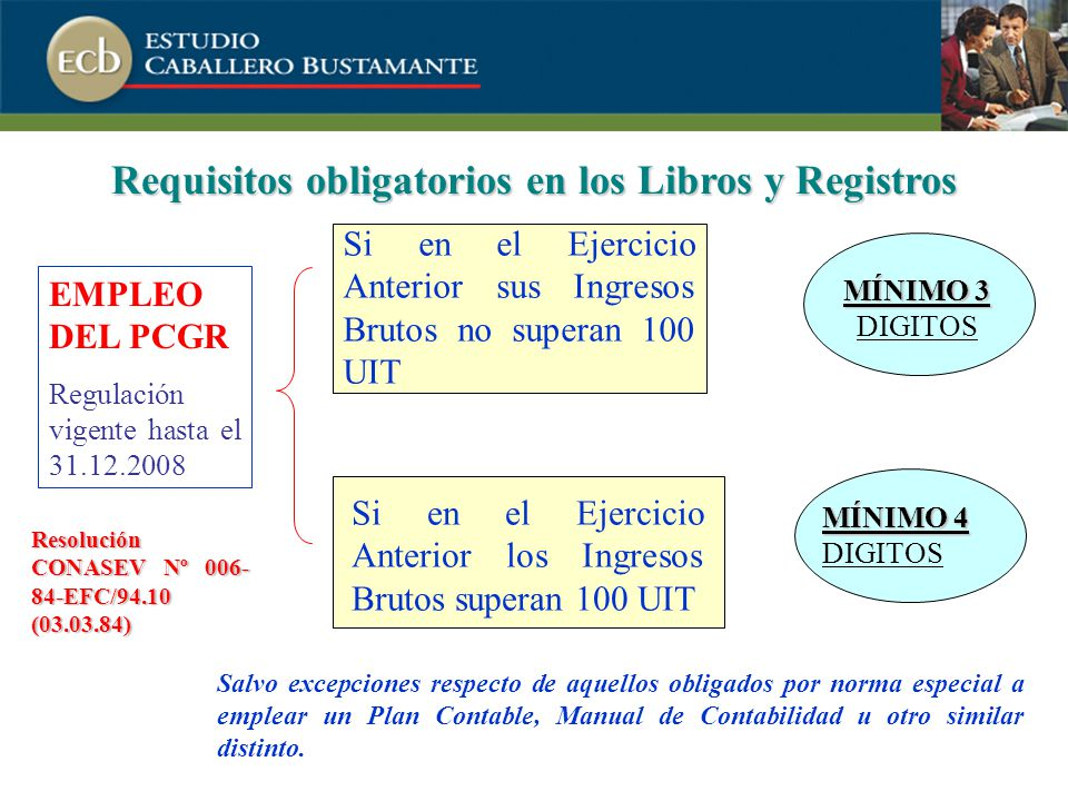 Requisitos obligatorios en los Libros y Registros