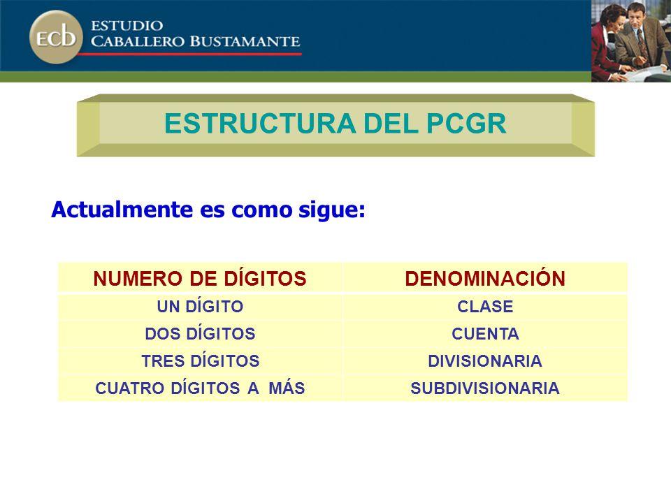 ESTRUCTURA DEL PCGR Actualmente es como sigue: NUMERO DE DÍGITOS