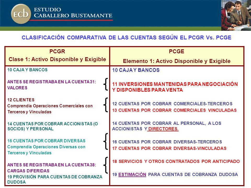 CLASIFICACIÓN COMPARATIVA DE LAS CUENTAS SEGÚN EL PCGR Vs. PCGE PCGR