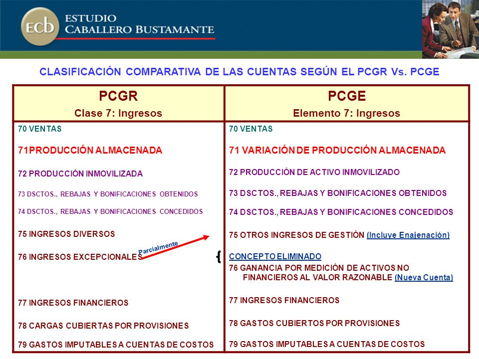 CLASIFICACIÓN COMPARATIVA DE LAS CUENTAS SEGÚN EL PCGR Vs. PCGE