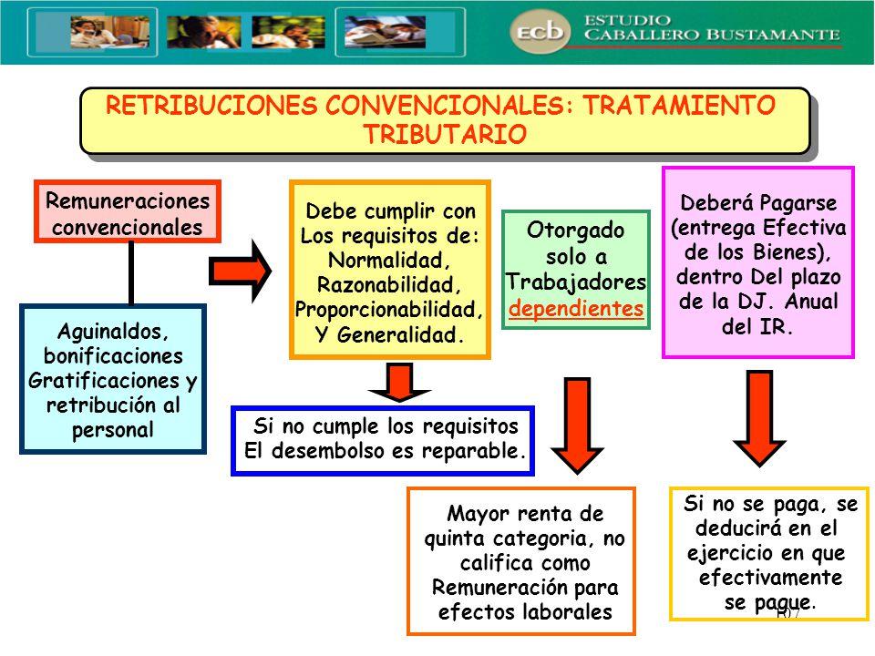 RETRIBUCIONES CONVENCIONALES: TRATAMIENTO TRIBUTARIO