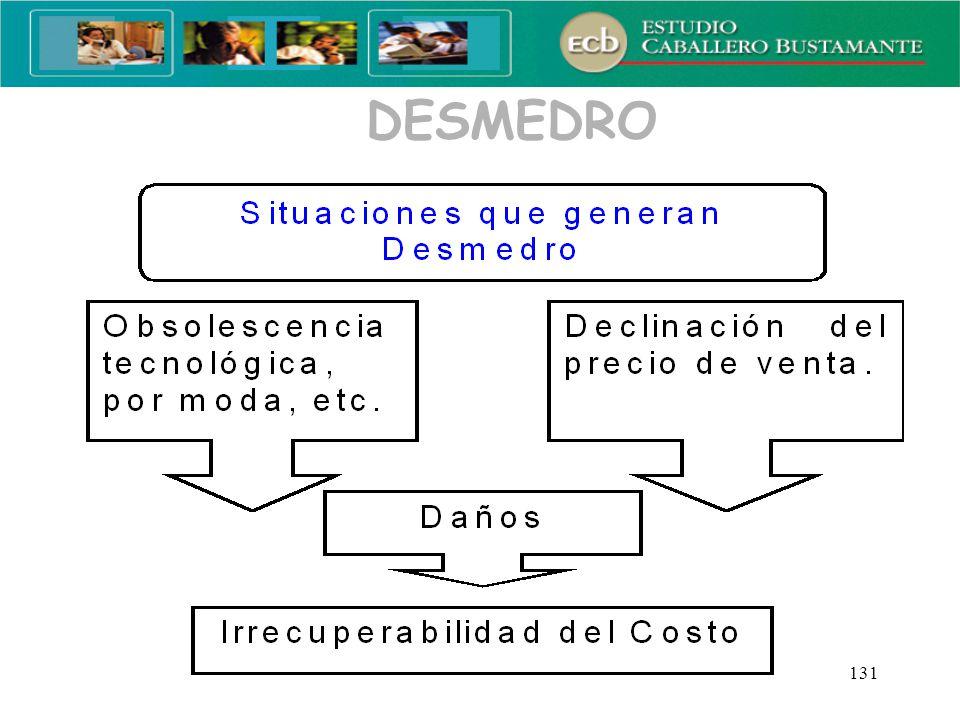 DESMEDRO