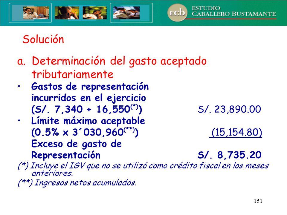 Determinación del gasto aceptado tributariamente