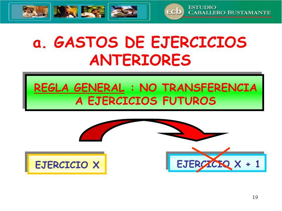 a. GASTOS DE EJERCICIOS ANTERIORES