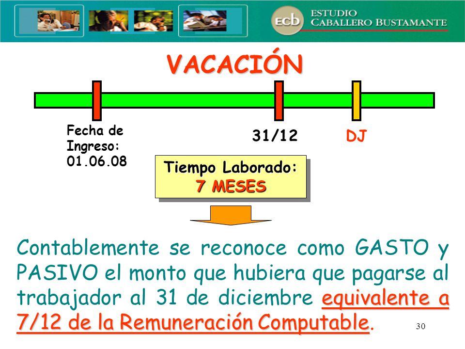 VACACIÓN Fecha de Ingreso: 01.06.08. 31/12. DJ. Tiempo Laborado: 7 MESES.