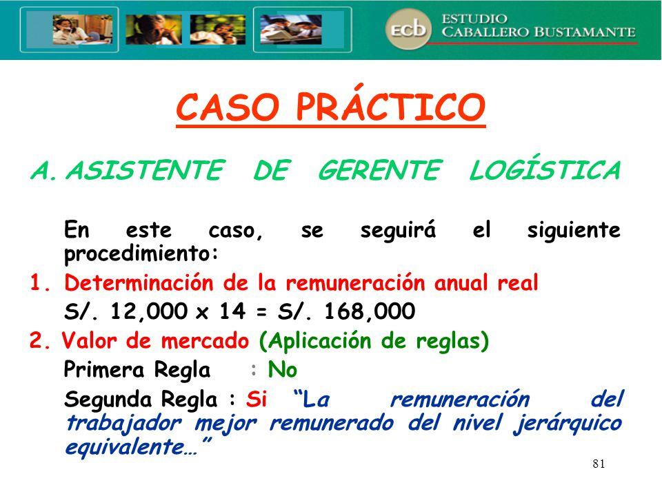 CASO PRÁCTICO A. ASISTENTE DE GERENTE LOGÍSTICA
