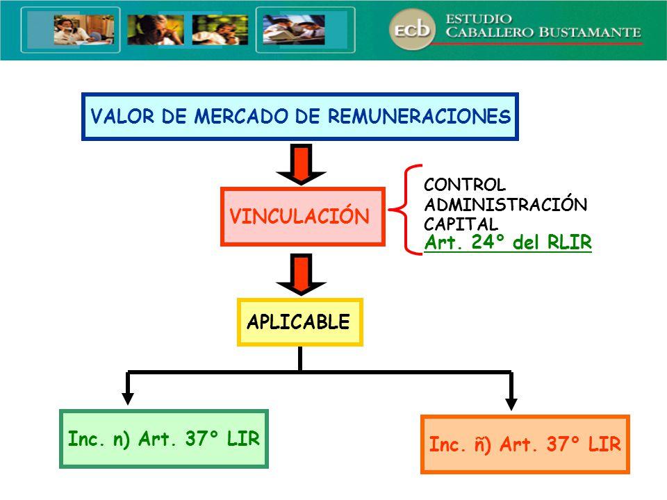 VALOR DE MERCADO DE REMUNERACIONES