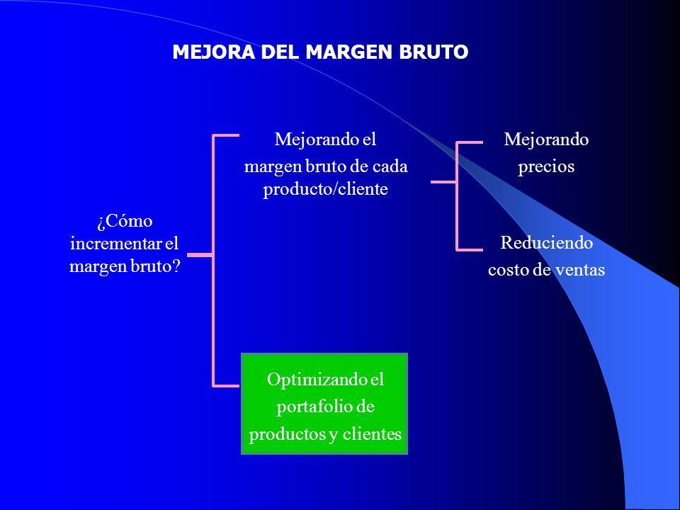 MEJORA DEL MARGEN BRUTO