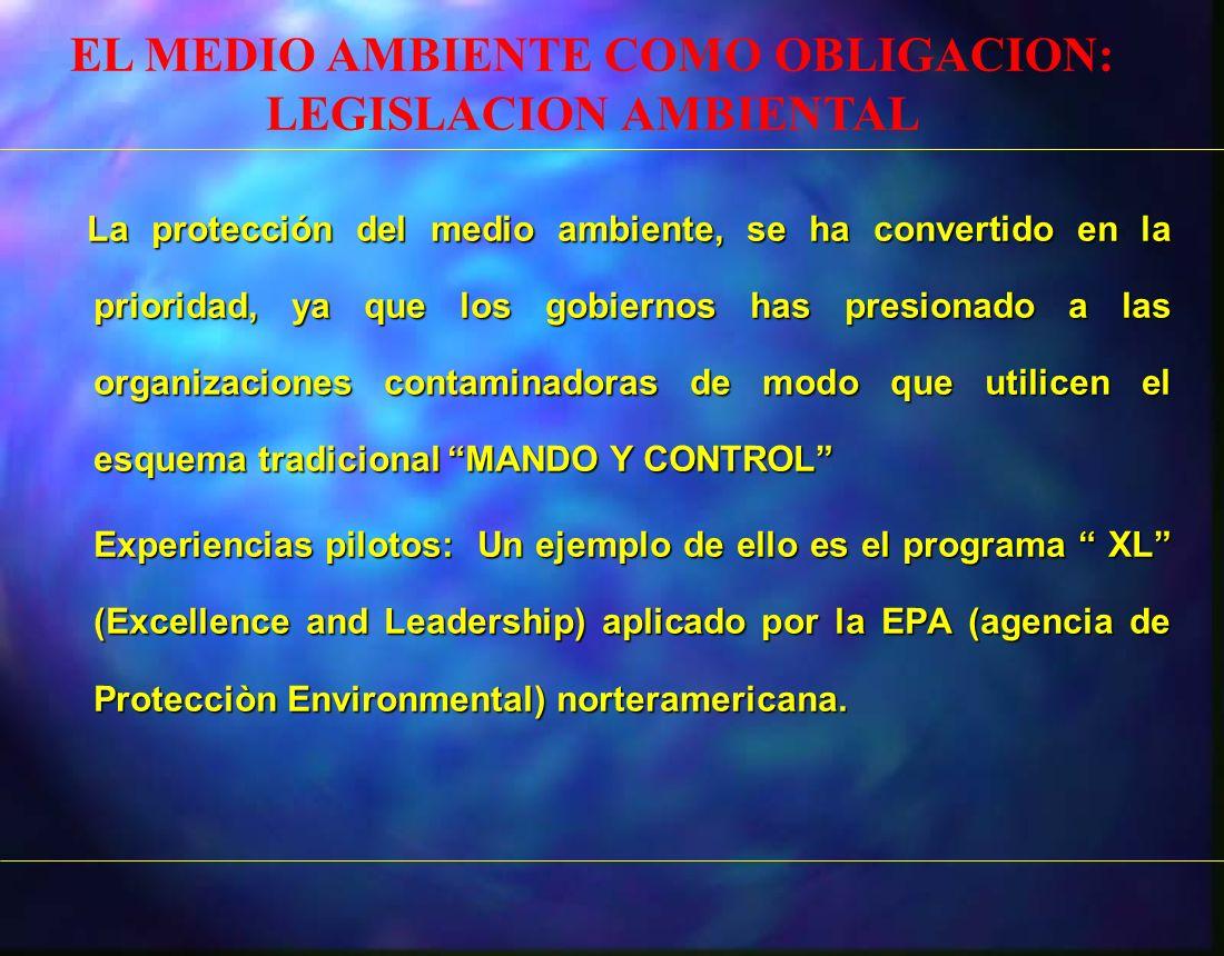 EL MEDIO AMBIENTE COMO OBLIGACION: LEGISLACION AMBIENTAL