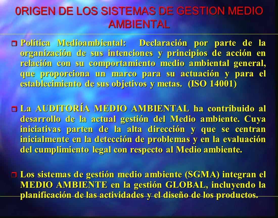 0RIGEN DE LOS SISTEMAS DE GESTION MEDIO AMBIENTAL