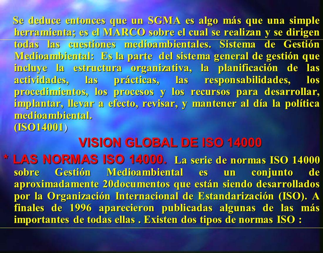 Se deduce entonces que un SGMA es algo más que una simple herramienta; es el MARCO sobre el cual se realizan y se dirigen todas las cuestiones medioambientales. Sistema de Gestión Medioambiental: Es la parte del sistema general de gestión que incluye la estructura organizativa, la planificación de las actividades, las prácticas, las responsabilidades, los procedimientos, los procesos y los recursos para desarrollar, implantar, llevar a efecto, revisar, y mantener al día la política medioambiental. (ISO14001)