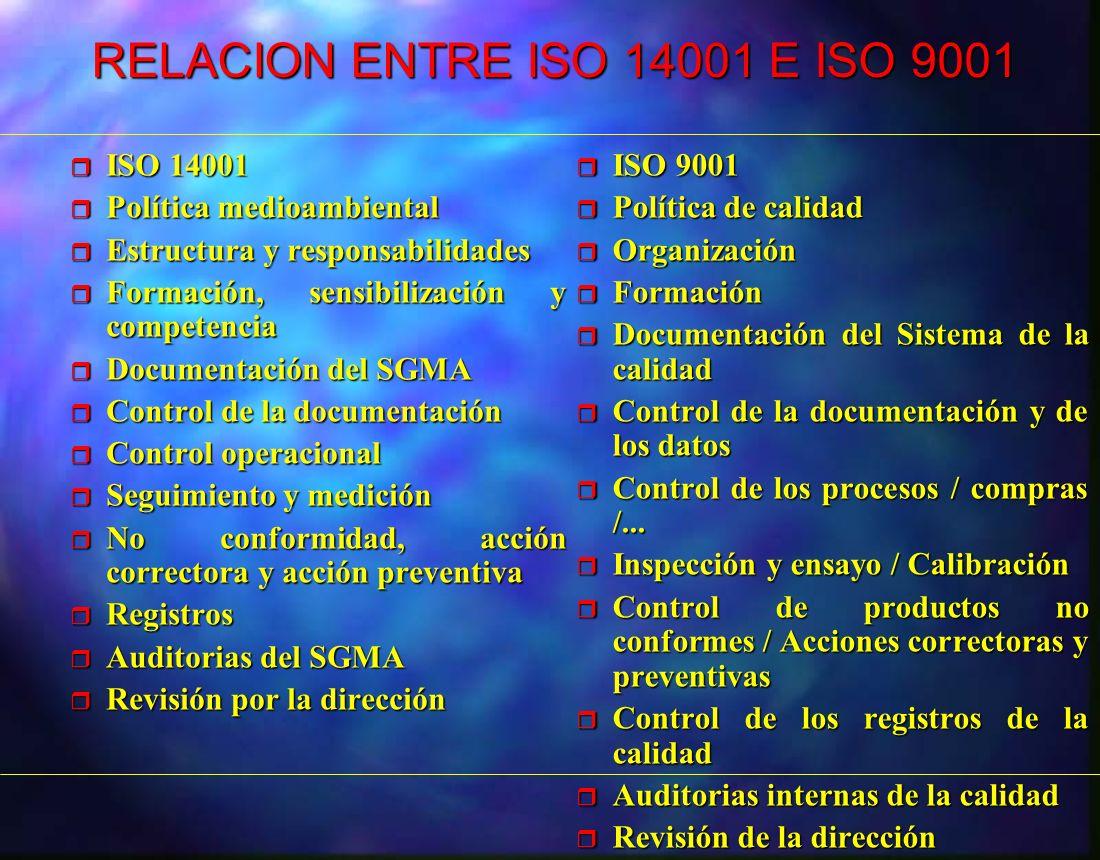 RELACION ENTRE ISO 14001 E ISO 9001