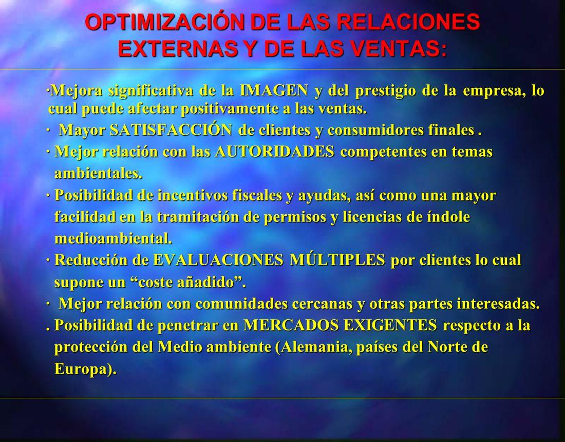 OPTIMIZACIÓN DE LAS RELACIONES EXTERNAS Y DE LAS VENTAS: