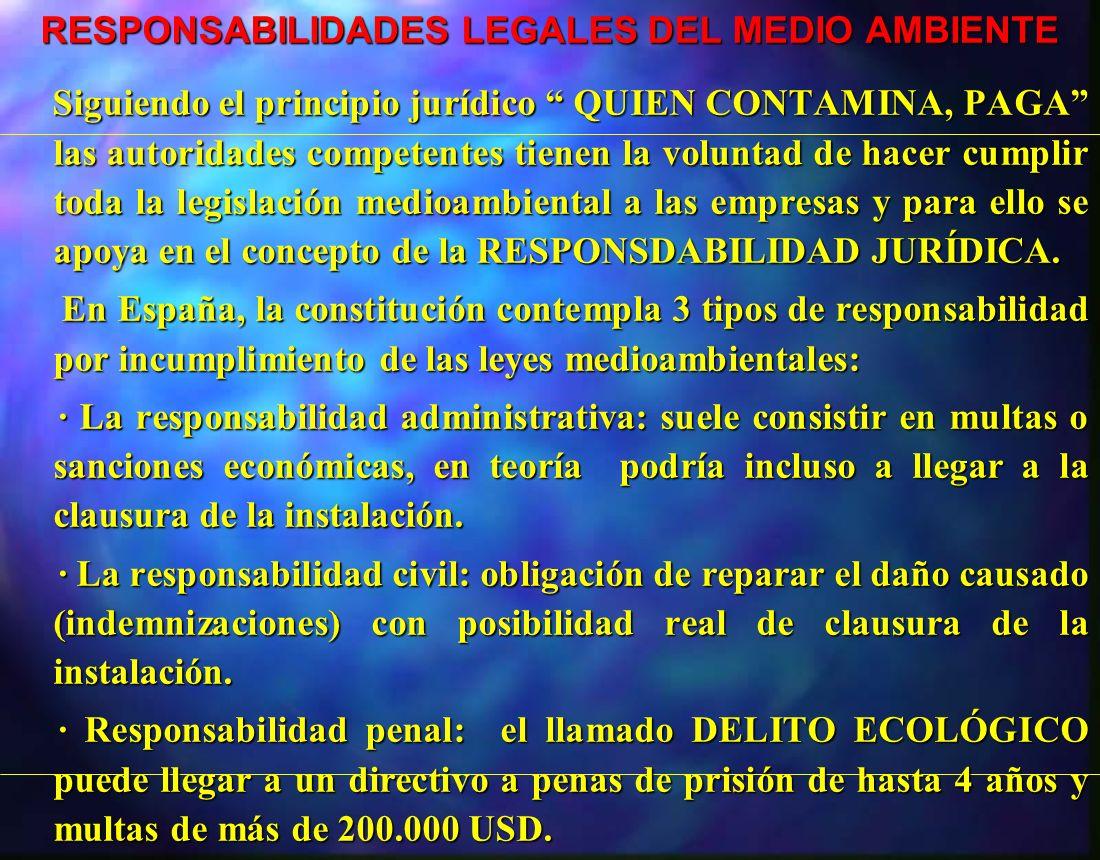 RESPONSABILIDADES LEGALES DEL MEDIO AMBIENTE