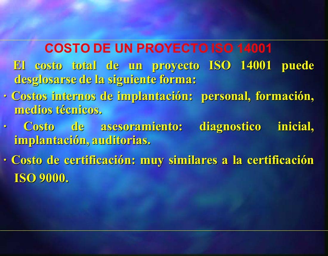 COSTO DE UN PROYECTO ISO 14001