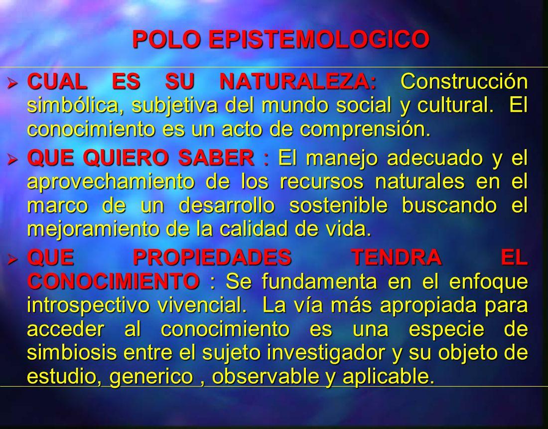 POLO EPISTEMOLOGICO CUAL ES SU NATURALEZA: Construcción simbólica, subjetiva del mundo social y cultural. El conocimiento es un acto de comprensión.