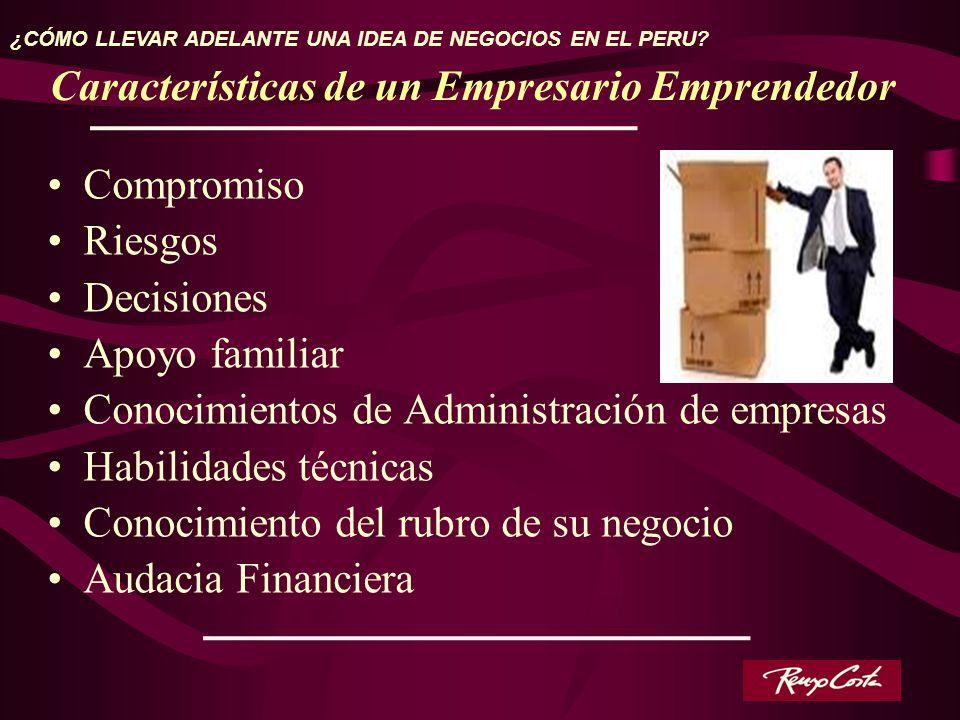 Características de un Empresario Emprendedor