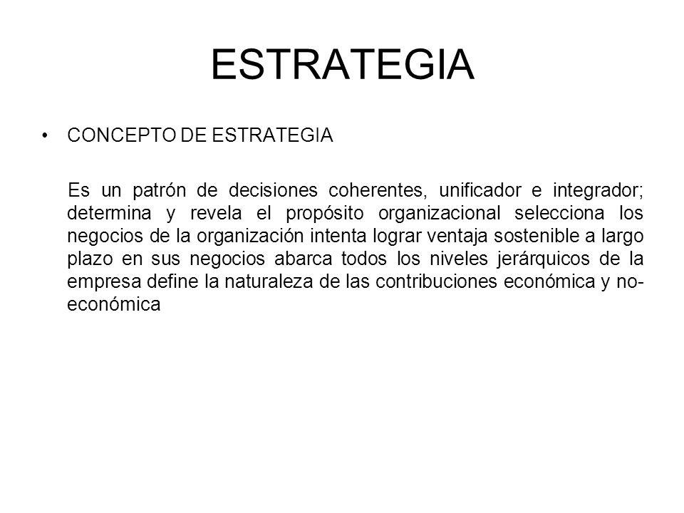 ESTRATEGIA CONCEPTO DE ESTRATEGIA